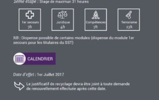 groupe-bsl-infographie-renouvellement-carte
