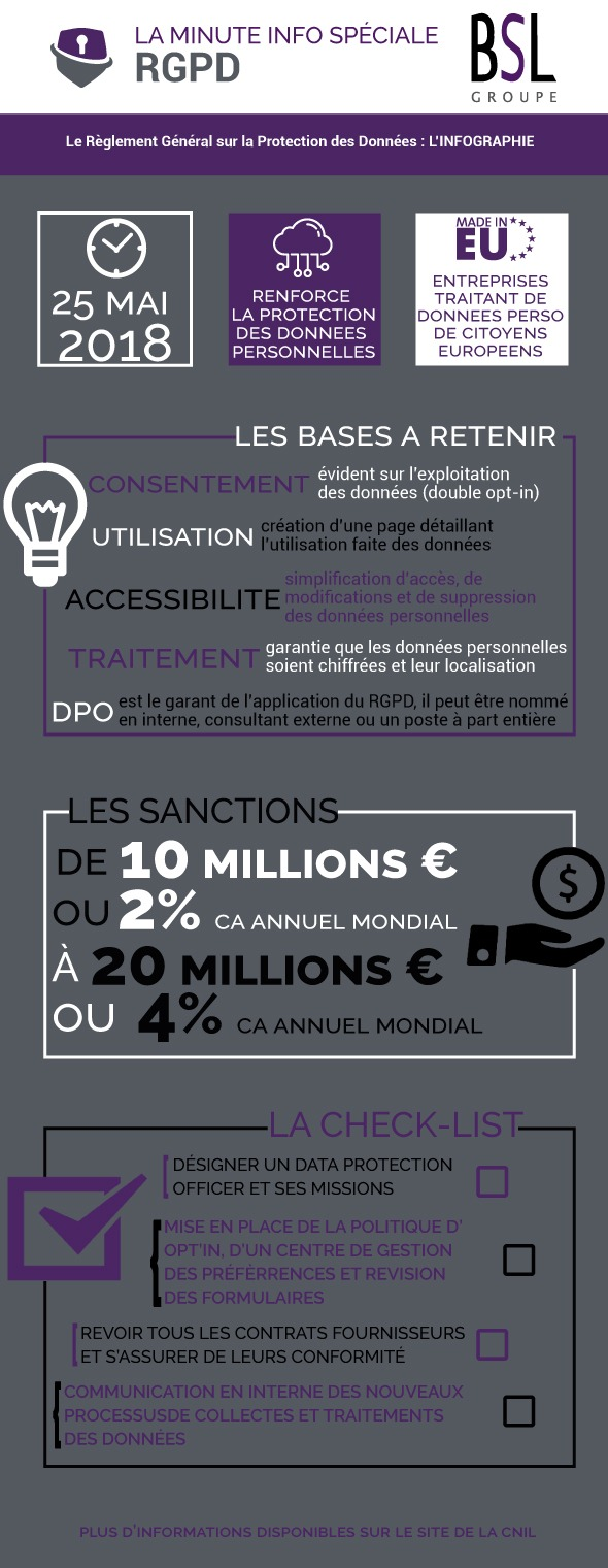 Infographie-RGPD-groupe-bsl-securite-agence-securite-ile-de-france