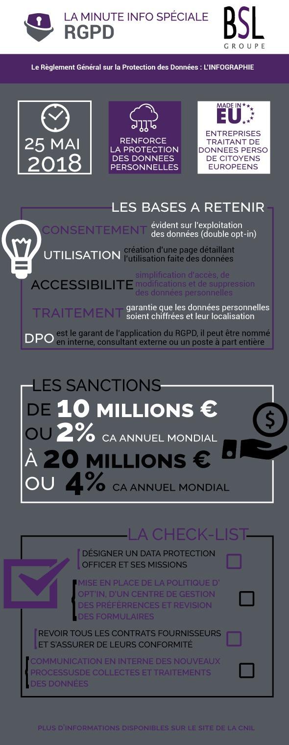 Infographie-RGPD-groupe-bsl-securite-agence-securite-ile-de-france