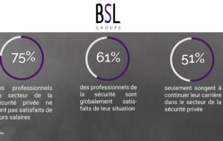 sondage-sécurité-remuneration